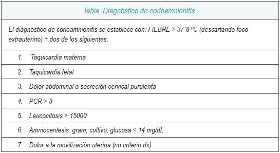 ruptura de membranas para detectar diabetes